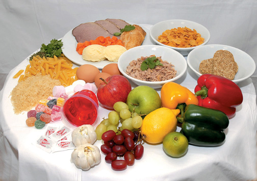 Dialysis Patient Diet
