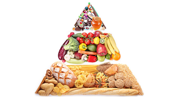 Simple Diet Tips and A Diet Chart To Gain Weight
